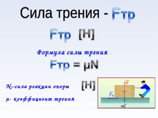 Формула силы трения N–сила реакции опоры µ- коэффициент трения
