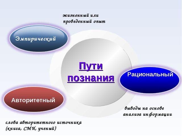 Рациональный Пути познания Эмпирический Авторитетный жизненный или проведенн...