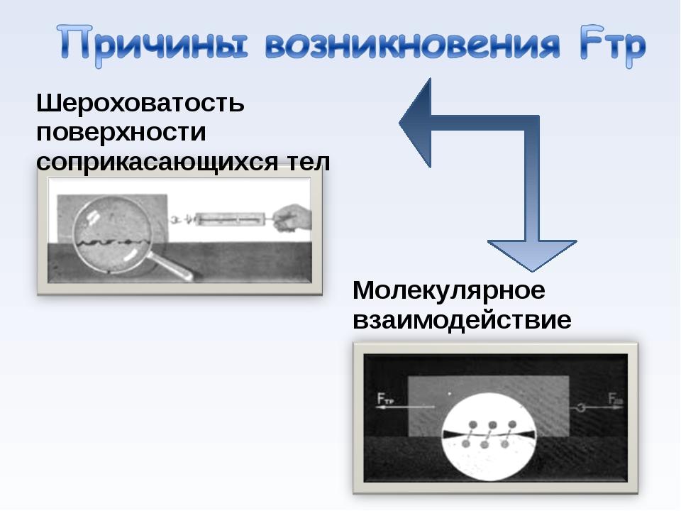 Шероховатость поверхности соприкасающихся тел Молекулярное взаимодействие