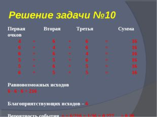 Решение задачи №10 Первая Вторая Третья Сумма очков 4 + 6 + 6 = 16 6 + 4 + 6