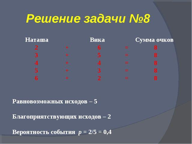 Решение задачи №8 Наташа Вика Сумма очков 2 + 6 = 8 3 + 5 = 8 4 + 4 = 8 5 + 3...
