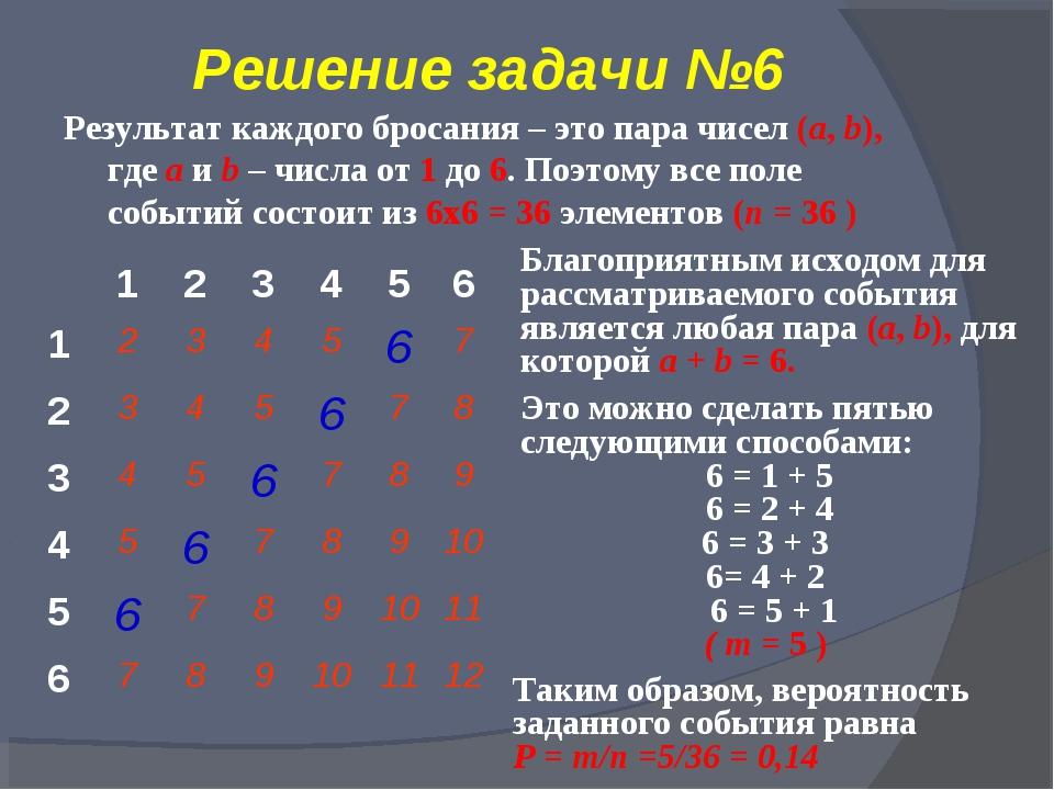 Решение задачи №6 Результат каждого бросания – это пара чисел (a, b), где a и...