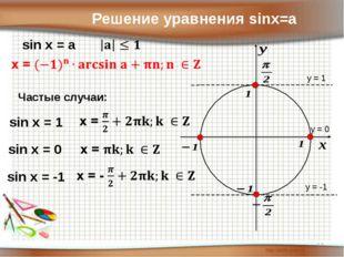 y = 1 y = 0 y = -1 Решение уравнения sinx=a sin x = a Частые случаи: sin x =
