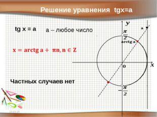 * * arctg a а Решение уравнения tgx=a tg x = a a – любое число Частных случае