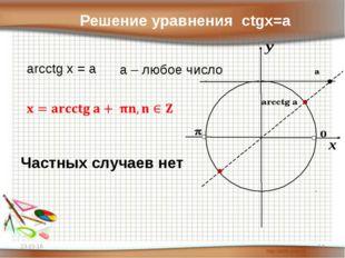 * arcctg a а Решение уравнения ctgx=a arcctg x = a a – любое число Частных сл