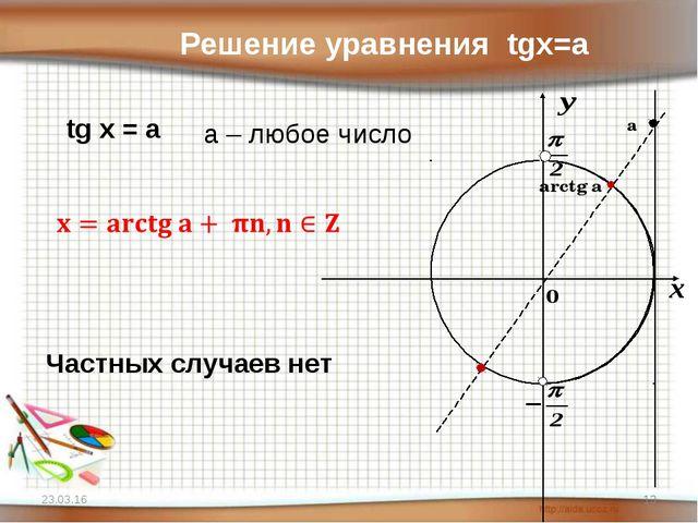 * * arctg a а Решение уравнения tgx=a tg x = a a – любое число Частных случае...