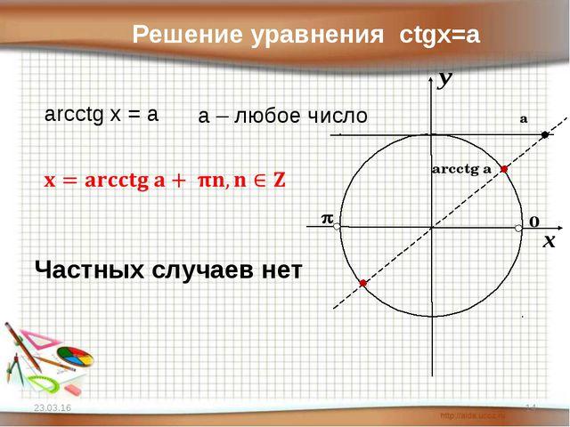 * arcctg a а Решение уравнения ctgx=a arcctg x = a a – любое число Частных сл...