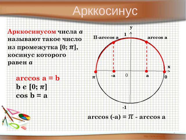 0 arccos а а -а П-arccos a Арккосинус *