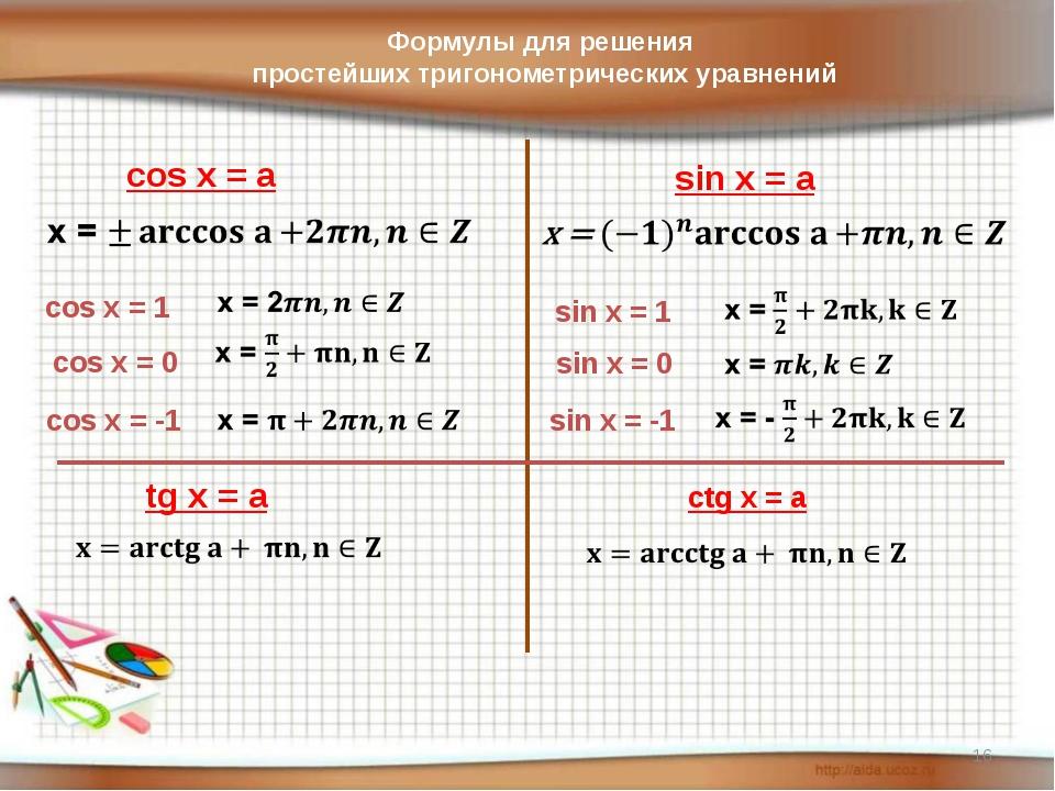 * cos x = a cos x = 1 cos x = 0 cos x = -1 sin x = a sin x = 1 sin x = 0 sin...