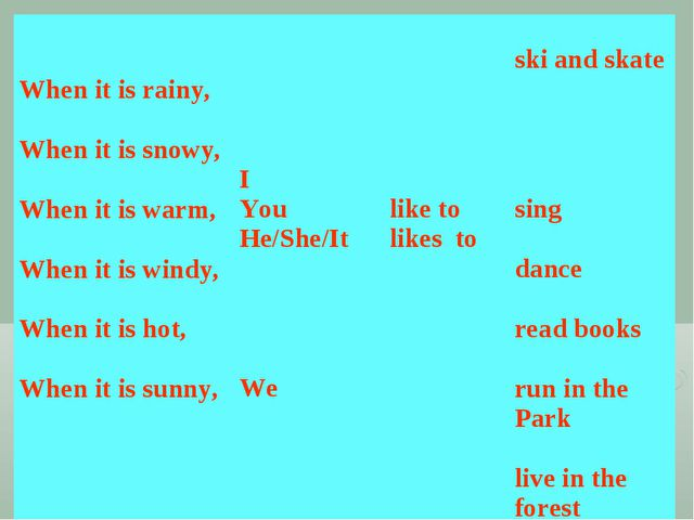 When it is rainy, When it is snowy, When it is warm, When it is windy, When...