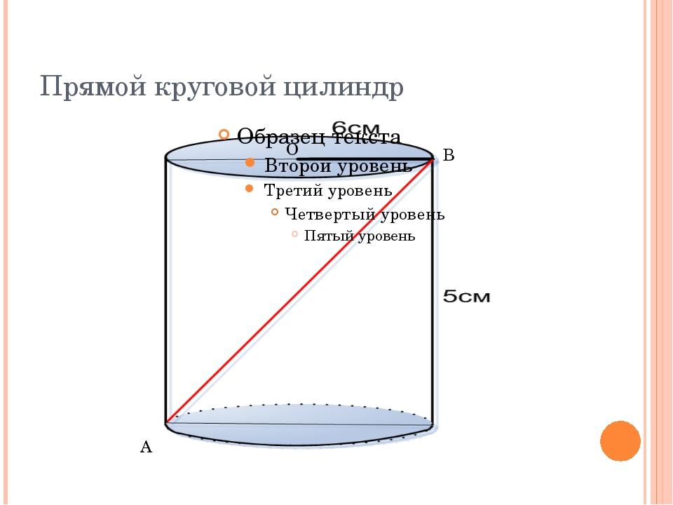 Прямой круговой цилиндр O A B