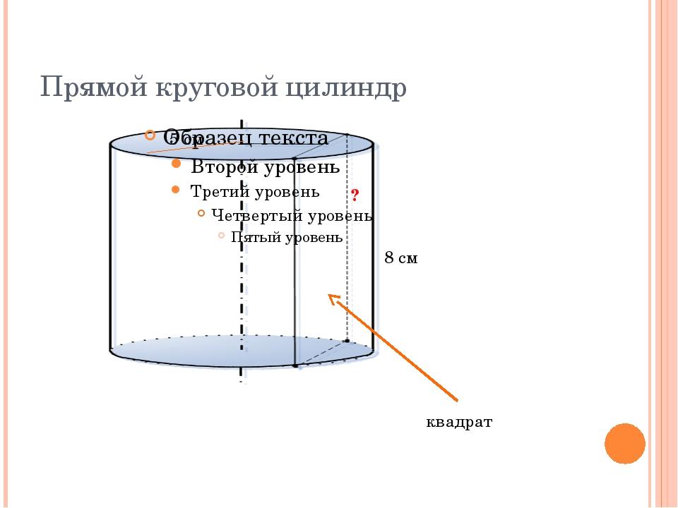 Прямой круговой цилиндр квадрат 8 см 5 см ?