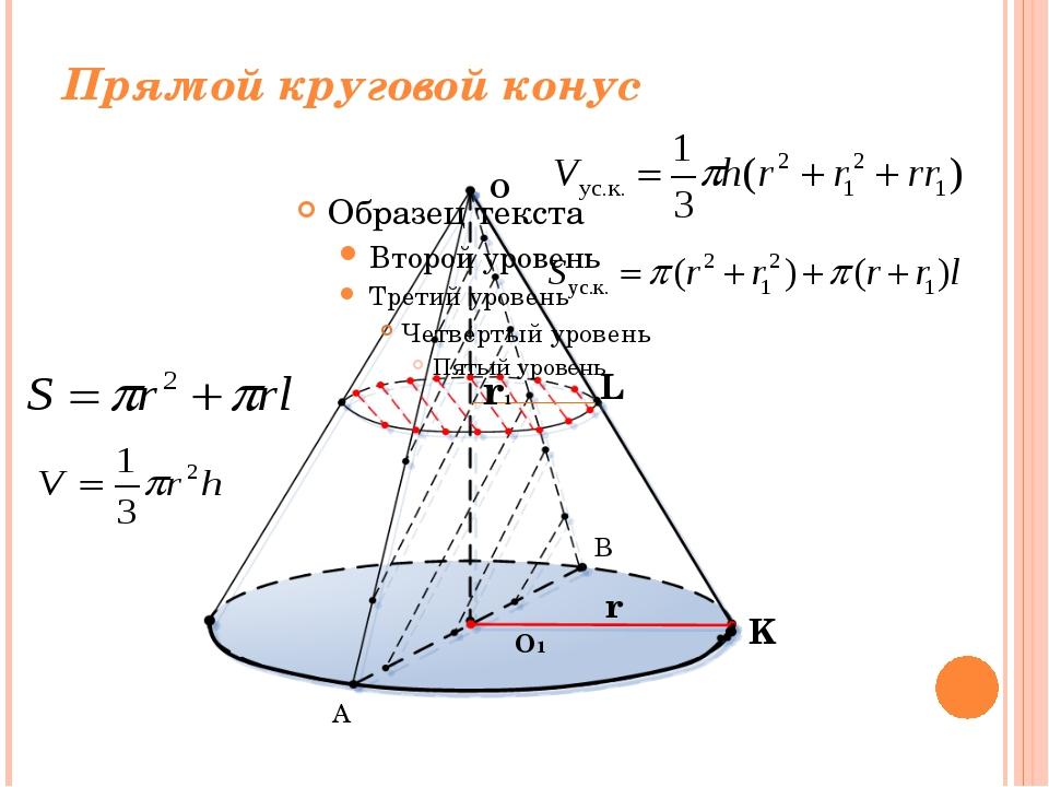 Прямой круговой конус O O1 K L A B r r1