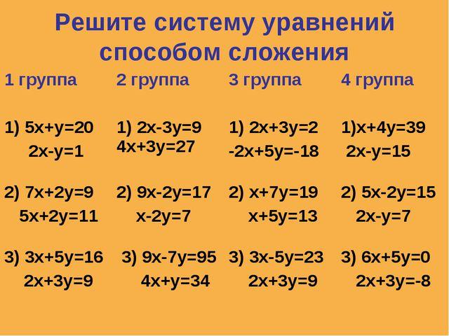 Решите систему уравнений способом сложения 1 группа2 группа3 группа4 групп...
