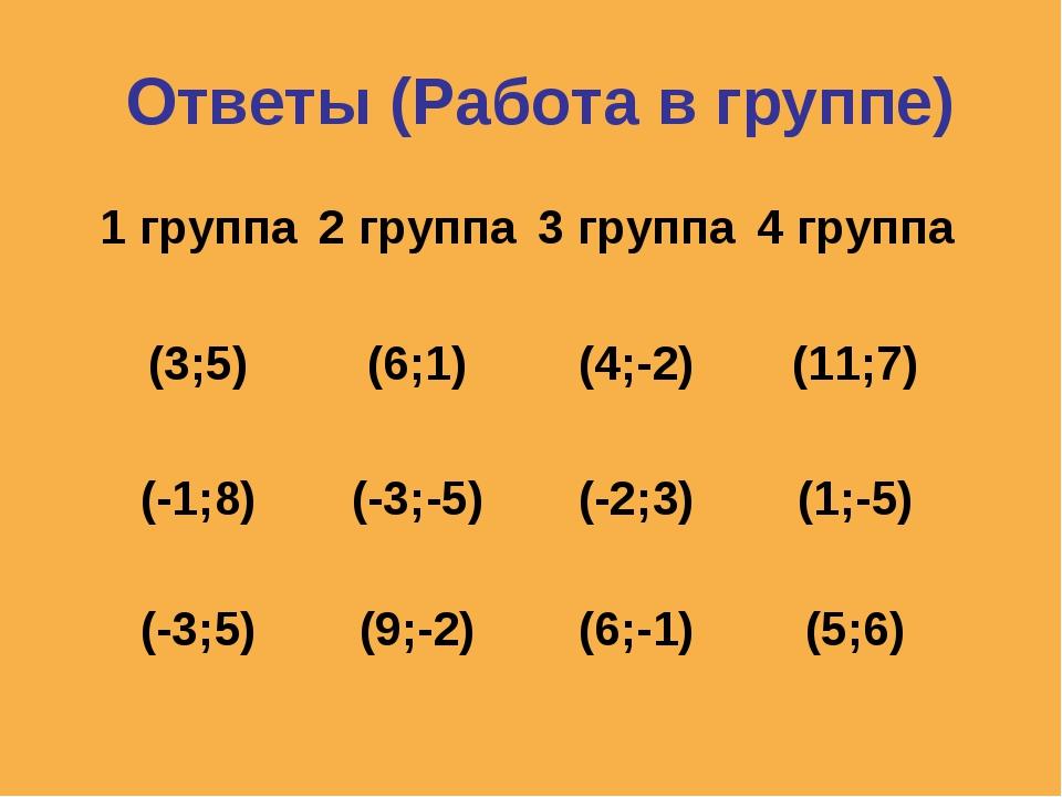 Ответы (Работа в группе) 1 группа2 группа 3 группа 4 группа (3;5) (6;1)...
