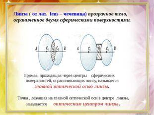 Линза ( от лат. lens – чечевица) прозрачное тело, ограниченное двумя сферичес