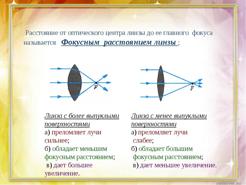 Расстояние от оптического центра линзы до ее главного фокуса называется Фоку...