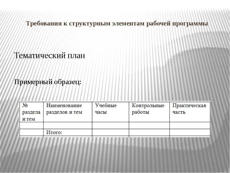 Требования к структурным элементам рабочей программы Тематический план Пример...