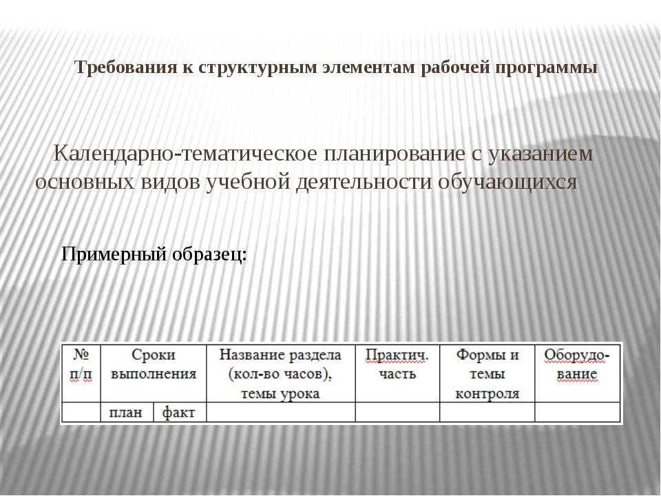 Требования к структурным элементам рабочей программы Календарно-тематическое...