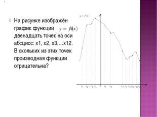 На рисунке изображён график функции и двенадцать точек на оси абсцисс: х1, х2