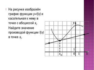 На рисунке изображён график функции y=f(x) и касательная к нему в точке с абс