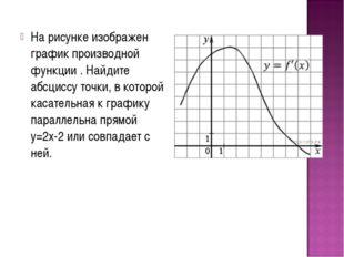 На рисунке изображен график производной функции . Найдите абсциссу точки, в к