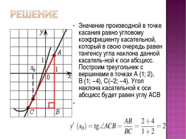 Значение производной в точке касания равно угловому коэффициенту касательной,...