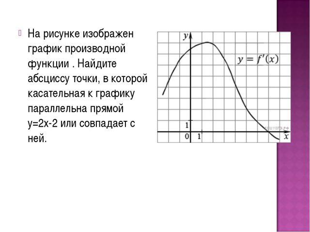 На рисунке изображен график производной функции . Найдите абсциссу точки, в к...