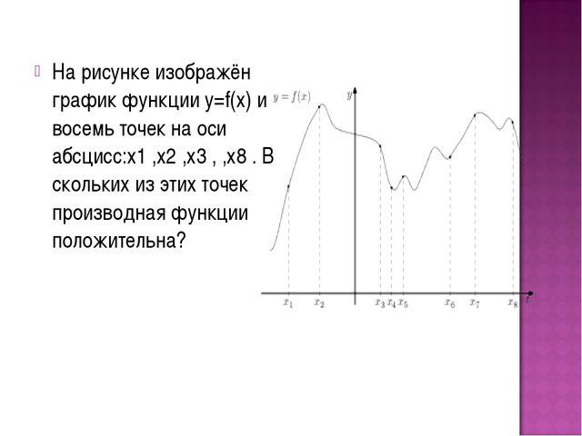 На рисунке изображён график функции у=f(х) и восемь точек на оси абсцисс:х1 ,...