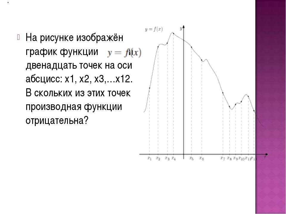 На рисунке изображён график функции и двенадцать точек на оси абсцисс: х1, х2...