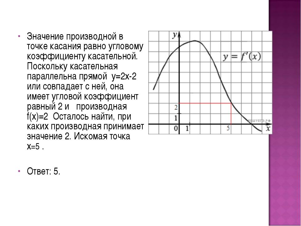 Значение производной в точке касания равно угловому коэффициенту касательной....