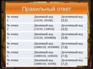 Правильный ответ № точки Двоичный код Десятичный код 1 (11110, 10100) (3,2) №