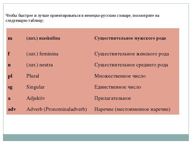 Чтобы быстрее и лучше ориентироваться в немецко-русском словаре, посмотрите н...
