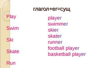 глагол+er=сущ Play Swim Ski Skate Run Play football Play basketball player sw