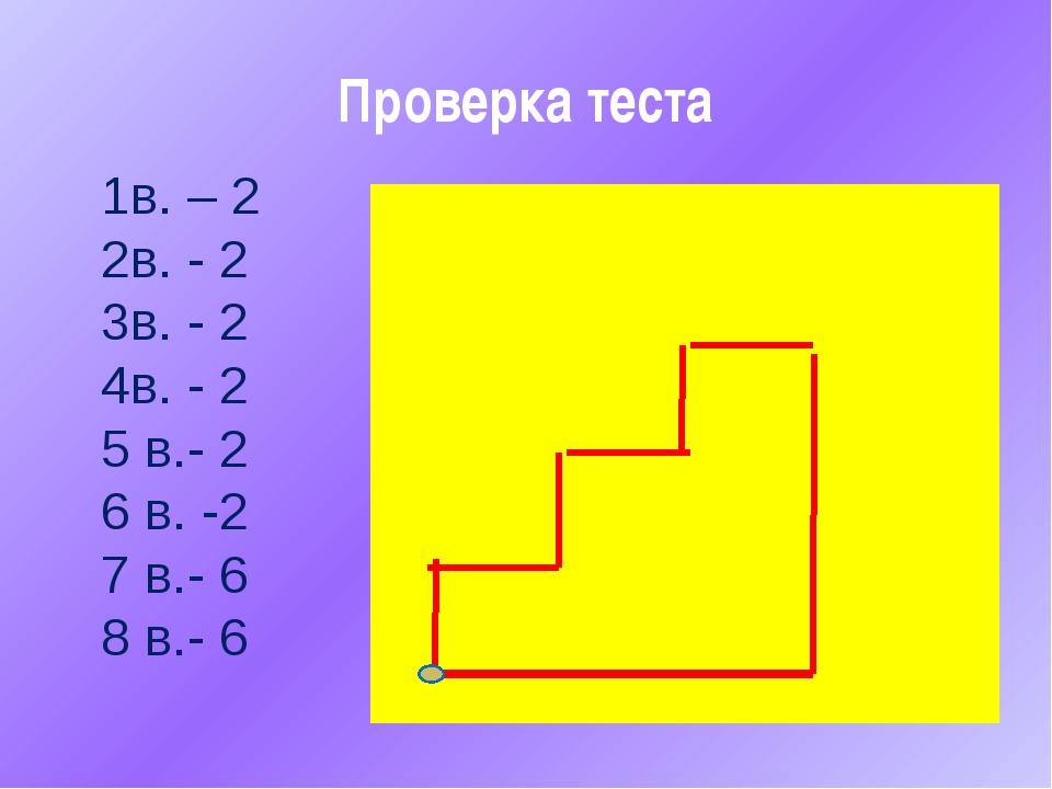 Проверка теста 1в. – 2 2в. - 2 3в. - 2 4в. - 2 5 в.- 2 6 в. -2 7 в.- 6 8 в.- 6