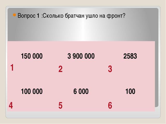 Вопрос 1 :Сколько братчан ушло на фронт? 1 2 3 4 5 6 150 000 3 900 000 2583...