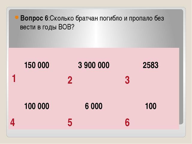 Вопрос 6:Сколько братчан погибло и пропало без вести в годы ВОВ? 1 2 3 4 5 6...