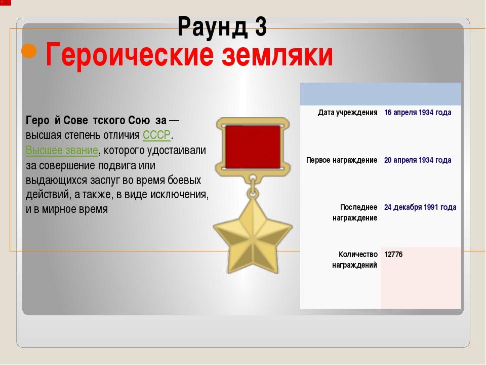 Героические земляки Раунд 3 Геро́й Сове́тского Сою́за— высшая степень отлич...
