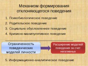 Механизм формирования отклоняющегося поведения Психобиологическое поведение Р