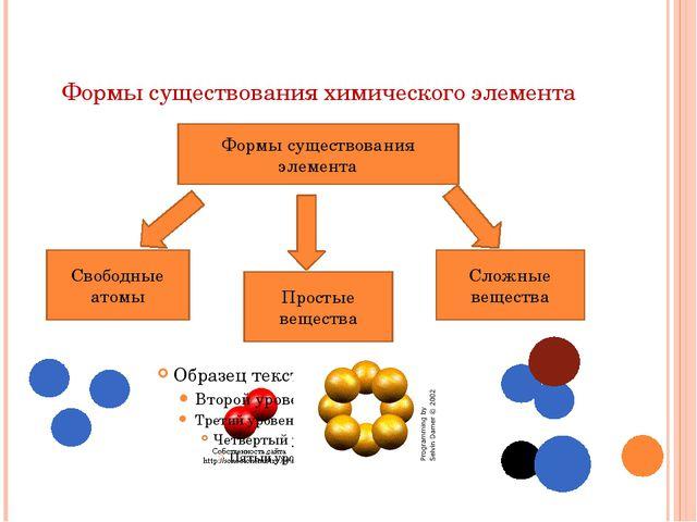 Формы существования химического элемента Формы существования элемента Свободн...