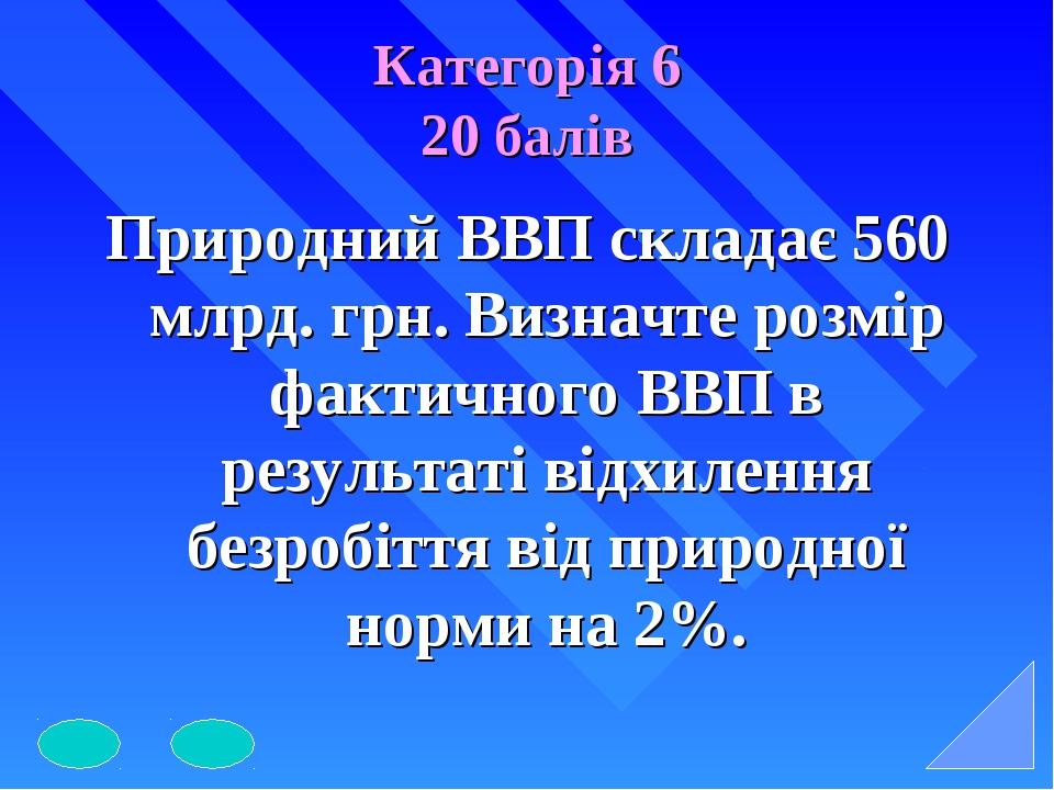 Категорія 6 20 балів Природний ВВП складає 560 млрд. грн. Визначте розмір фак...