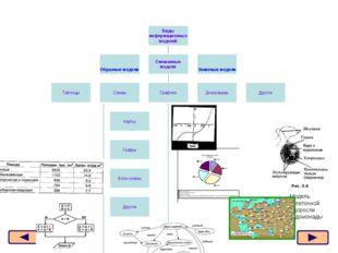 ИТОГИ УРОКА Получить навыки создания информационных моделей ЦЕЛЬ УРОКА: Задач