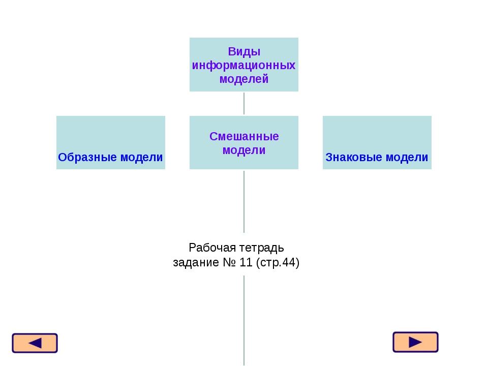 Рабочая тетрадь задание № 11 (стр.44)