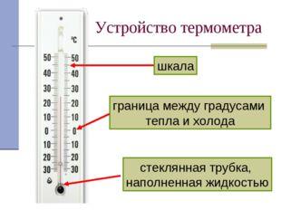 Устройство термометра стеклянная трубка, наполненная жидкостью шкала граница