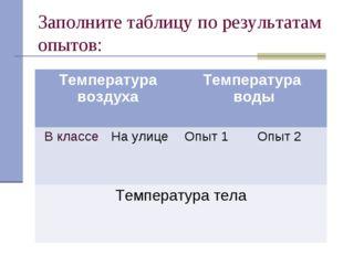 Заполните таблицу по результатам опытов: Температура воздухаТемпература воды