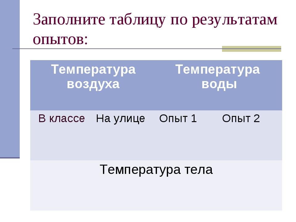 Заполните таблицу по результатам опытов: Температура воздухаТемпература воды...