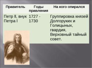 ПравительГоды правленияНа кого опирался Петр ll, внук Петра l1727 - 1730Г