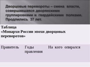 Таблица «Монархи России эпохи дворцовых переворотов»  ПравительГоды правлен