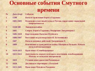 Основные события Смутного времени №Дата (год)Событие 11598Начало правлени