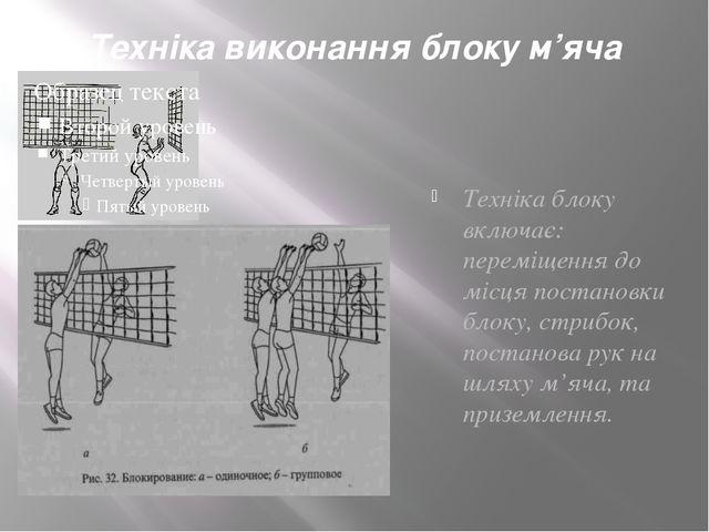 Техніка виконання блоку м'яча Техніка блоку включає: переміщення до місця пос...